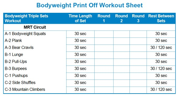 Body weight workouts in over 40 hormone reset diet